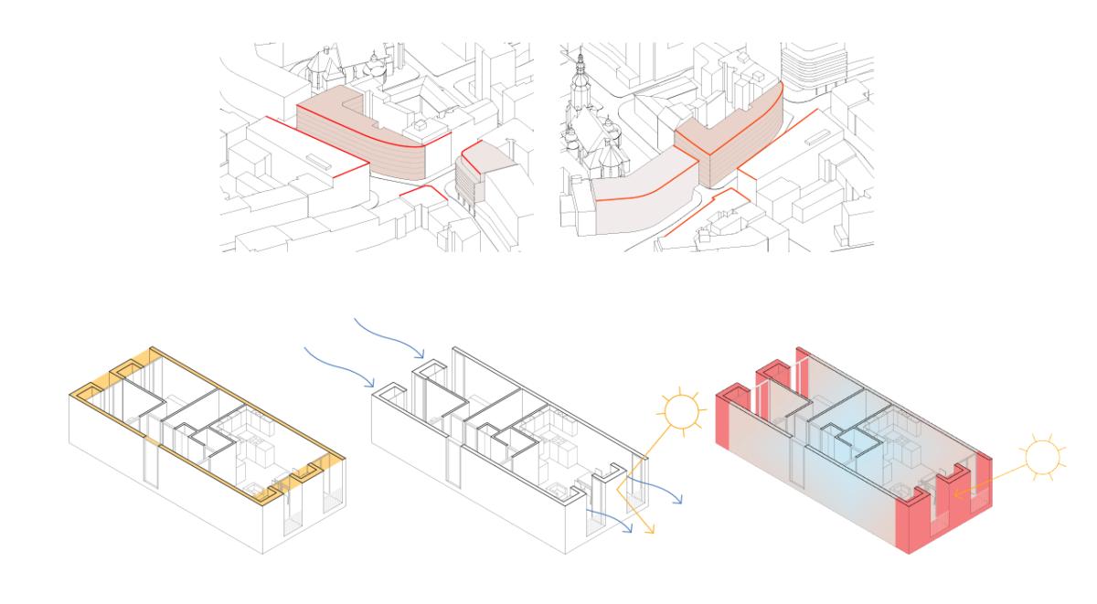 Estrategia urbana en la esquina noreste, estrategia urbana en la esquina sudeste, aislamiento térmico, protección solar, masa térmica