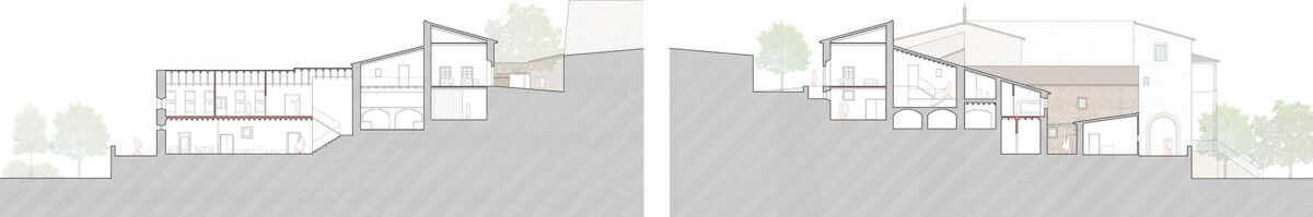 Raixa Estate cross sections